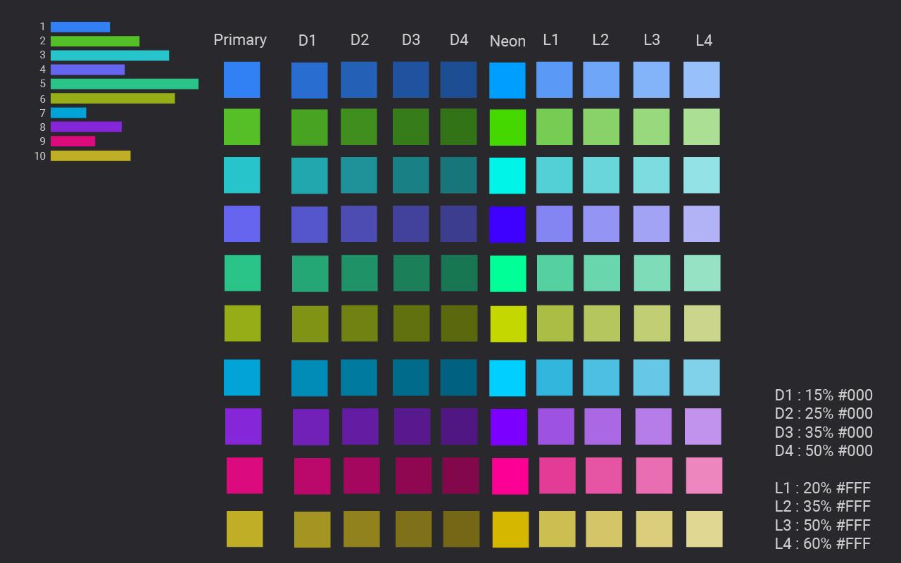 CA Jarvis – Cloud Analytic Platform Design | Kyoko-Uchida